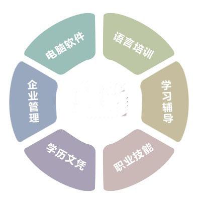 优路教育(广元校区)